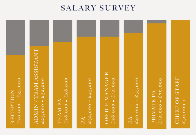 Salary Survey Image