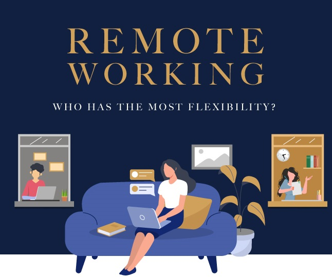 Covid-19 update: Which industries have most flexibility for remote workers? (Infographic)